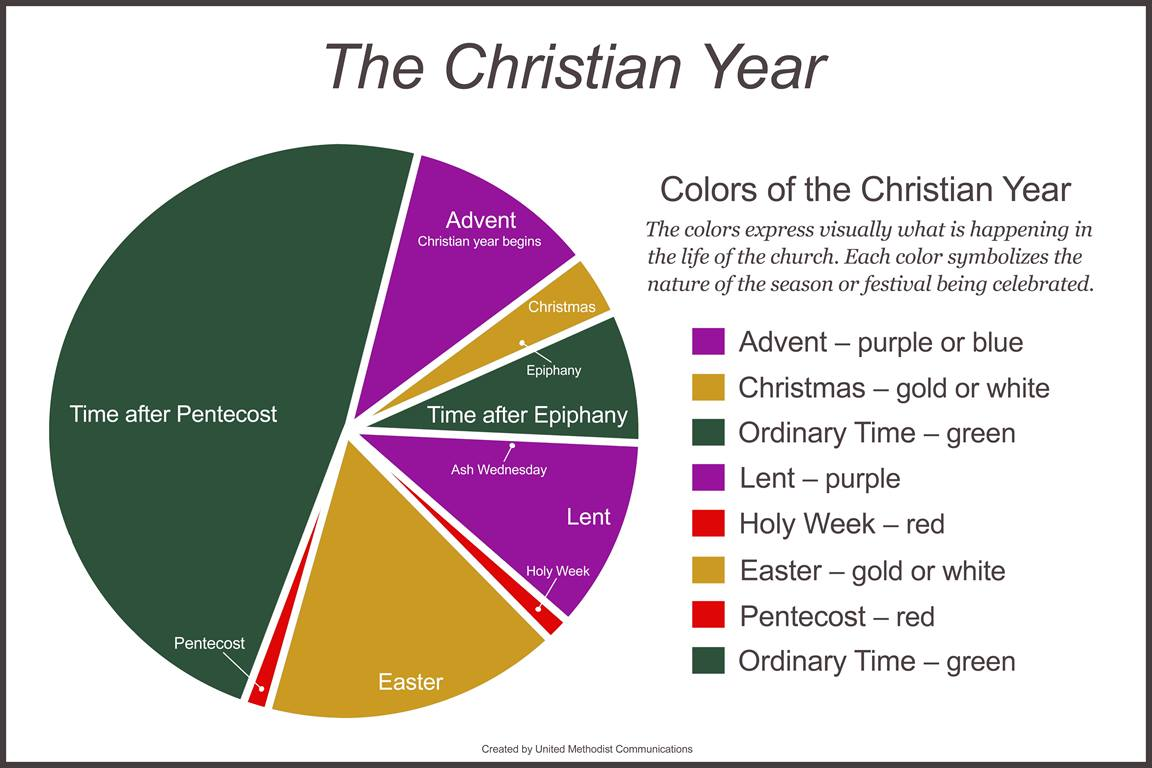 UMC Liturgical Colors